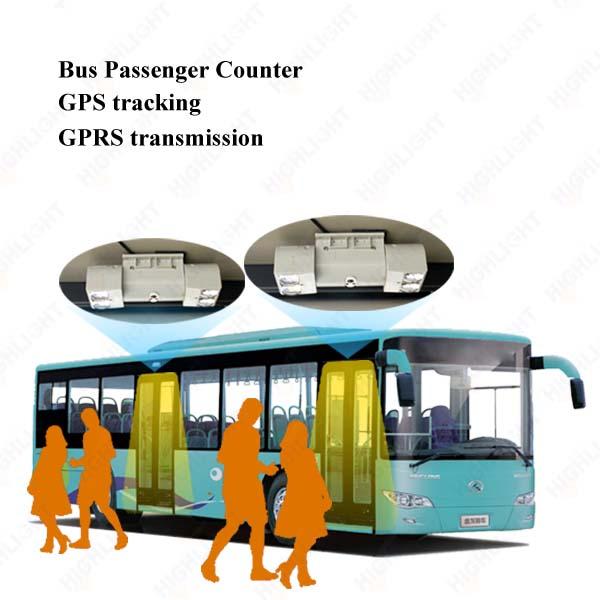 HPC086 Bus Passenger Counter