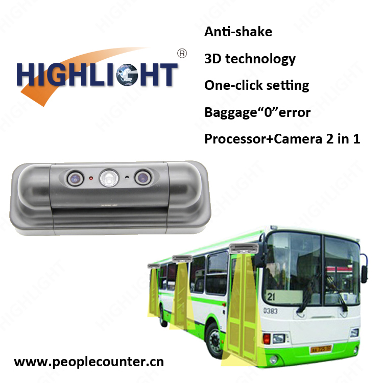 HPC168 3D Automated Passenger Counting Camera for Bus